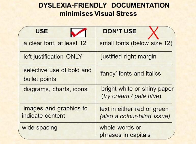 disleksija teksto rašymas